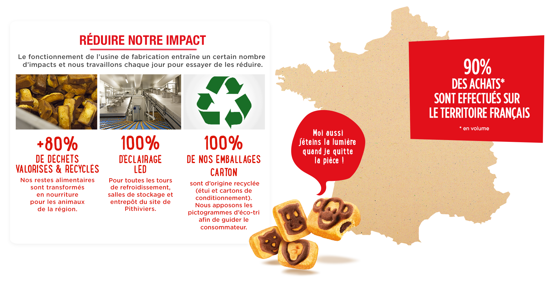actions environnementales